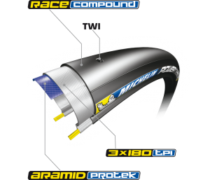 Michelin Power Competition มีขนาด 700x25c และ 700x23c ให้เลือก