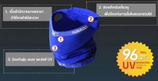 NAROO X1 mask (UV96.2% protection)
